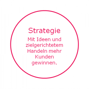 Strategie 2